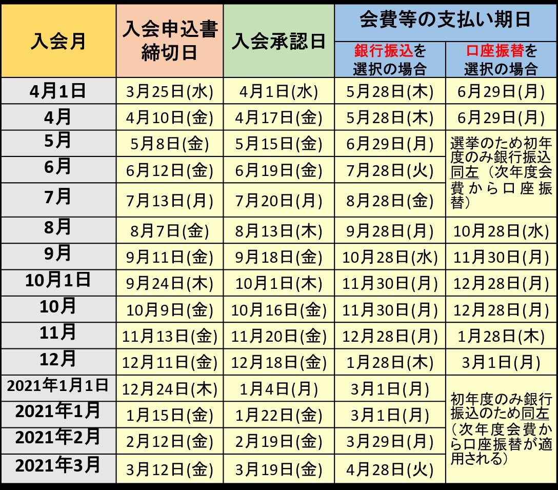 2020年度入会スケジュール.png