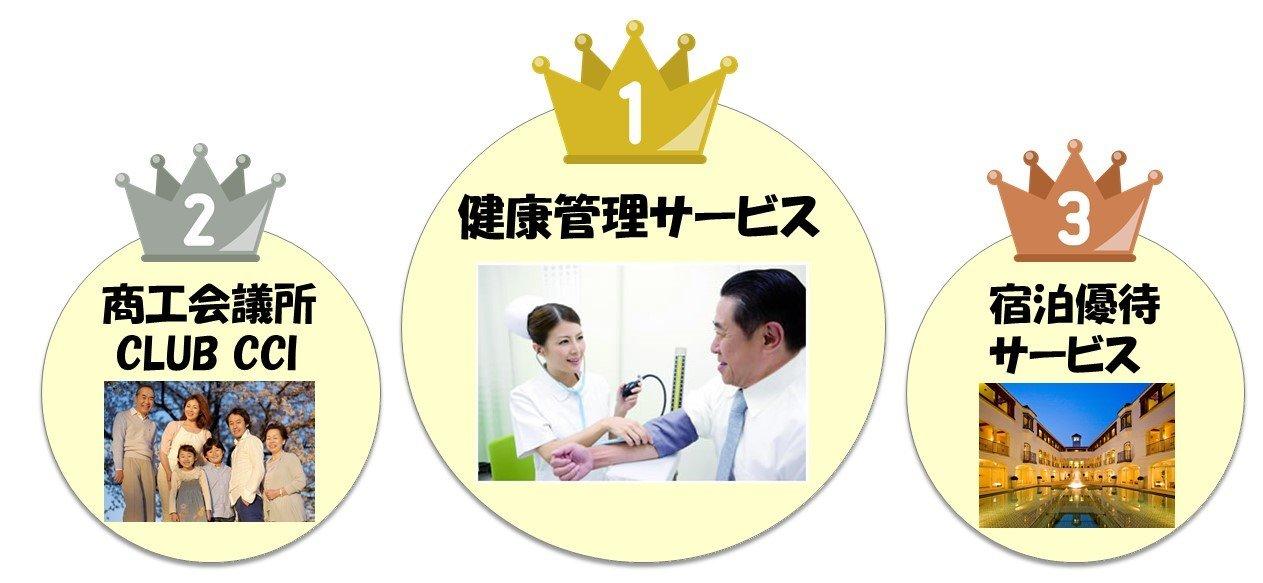 福利厚生ランキング.jpg